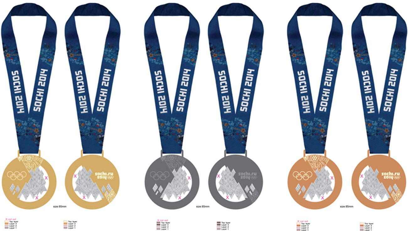 2016 Metal Customized Rio Medal